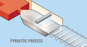 pyrolytic process web both types of low e glass