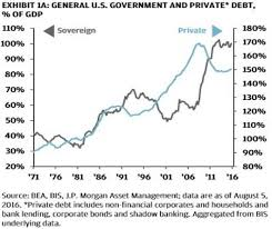 Deleveraging Crisis Ahead