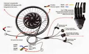 similiar bicycle motor wiring diagram keywords brake motor wiring diagram on bike hub electric motor wiring diagram