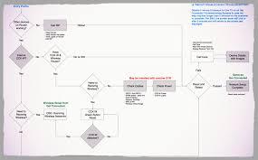 get directv connected work shashin patel DirecTV Genie Wiring-Diagram at Directv Cck Wiring Diagram