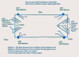 customizing car side marker lights to flashing side markers the chart shows four led side markers they are single function bulbs off during the daytime on at night they do not blink