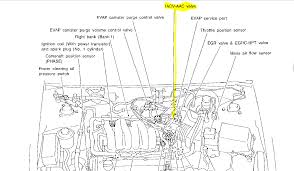 wiring diagram 2002 ford explorer xlt the wiring diagram 2001 Ford Explorer Wiring Schematic 2001 ford explorer radio wiring diagram 2001 discover your, wiring diagram 2000 ford explorer wiring schematic