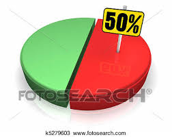 50 Percent Pie Chart Pie Chart 50 Percent Drawing K5279603 Fotosearch