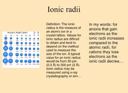 ionic size periodicity screen 3 on flowvella presentation software for mac
