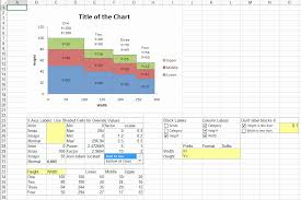 Best Of 35 Illustration Excel Bar Chart Y Axis Scale