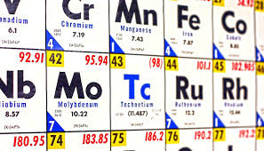 is the periodic table plete periodic table full names and symbols pdf modern periodic table with plete details