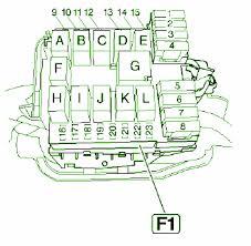 saab fuse box diagram saab wiring diagrams