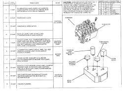 2003 dodge ram van 1500 fuse box vehiclepad 2003 dodge ram van sudden electrical germlins running light circuit tail light bulb