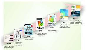 Реферат Эволюция делопроизводства и офисных технологий  Эволюция делопроизводства и офисных технологий Рисунок 1 11 История развития