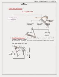 essay formula on confucianism about buddhism vs an a  dc generatorstypes of generatorsemf equationpower flow diagram diagramcondition for max efficiencyapplications generators motor control diagram