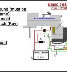 malossi cdi wiring diagram raptor wiring diagram 2002 wiring library cpi cdi wiring diagram wiring diagram schematics cdi wiring diagram in motorcycles cpi cdi wiring diagram