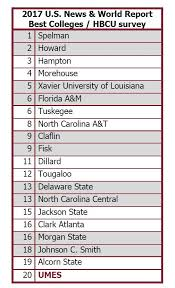 College Selectivity Chart 2017 Umes Cracks U S News World Report Surveys Top 20