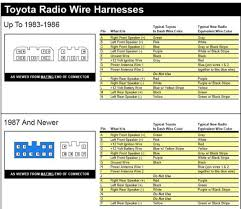 2003 toyota corolla radio wiring diagram wiringdiagrams Chevy Truck Wiring Diagram at 2004 Toyota Camry Radio Wiring Diagram