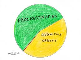Pie Chart Of Procrastination The Procrastination Pie Chart Jim Made For Michael In The