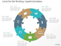 Net Working Capital Formula Business Diagram Circle For Net Working Capital Calculation