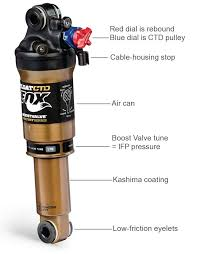 Fox Float Rp2 Air Pressure Chart Fox Racing Shox Float Ctd Boost Valve Remote Shock Review