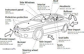 Vehicle Body Design Pdf Pdf Automotive Side Impact Simulations And Comparison Of