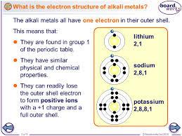 Boardworks Science Properties of the alkali metals - ppt download
