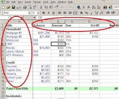 examples of personal budgets personal budget spreadsheet template excel