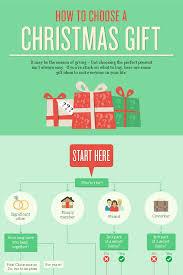Christmas Infographics Charts To Make Christmas Easier