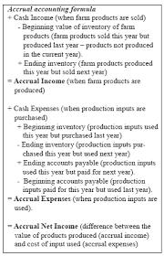 Understanding Profitability
