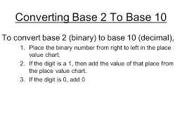 Binary Hexadecimal And Base Ppt Download