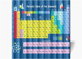 Periodic Table Shower Curtain Inspirational Navy Periodic Table Of ...