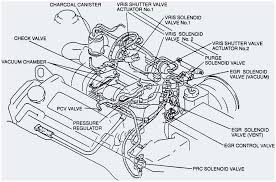 1991 pontiac 3 1l engine diagram wiring diagram structure engine diagram for 3 1 engine wiring diagrams bib 1991 pontiac 3 1l engine diagram