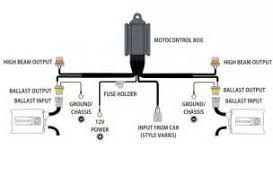 similiar hid headlight wiring diagram keywords hid kit pros morimoto motocontrol 9004 9007 bi xenon wiring harness