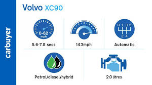 volvo xc90 suv engines top speed performance carbuyer key performance figures for the volvo xc90 suv