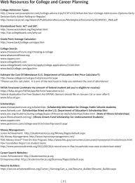 Interior Design Topics For Dissertation Resume Format For Chief