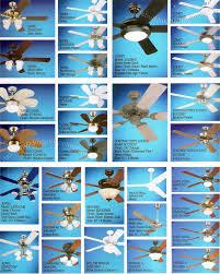 westinghouse ceiling fans