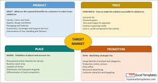 Marketing Planner Excel 4ps Of Marketing Marketing Plan Analysis Model Template Excel