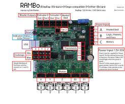 m2 electronics makergear 720px rambo1 2 conn main jpg