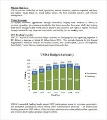 Budget Summary Template. Project Finance Template Excel Project ...