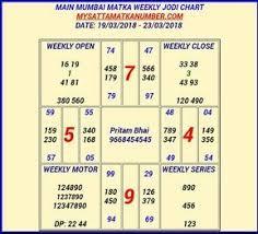 Weekly Main Mumbai Matka Jodi Weekly Main Mumbai Matka