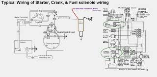 bobcat 753 wiring diagram wiring diagram technic bobcat wire diagram wiring schematic diagram 172 guenstige