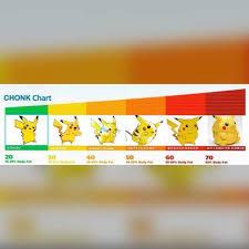 Chonk Chart For Cats Dopl3r Com Memes Chonk Chart A Fine Boi He Chomnk A