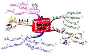 Simple Business Case Templates Build A Business Case Template