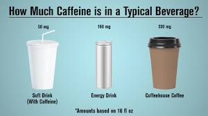 While being out of date, it is still one of the most comprehensive caffeine testing of sodas done in recent decades. Caffeine American Beverage Association