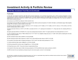 OHA Investment Corporation 2019 Q2 - Results - Earnings Call Slides ...