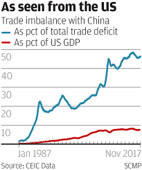 Imf And Alibaba Call For Restraint In Sino Us Trade Spat