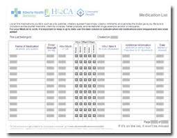 Medication Lists Templates Medication Lists And Tools