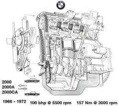 similiar bmw motor diagram keywords bmw m10 engine diagram bmw 2002 engine diagram