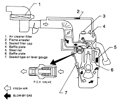 Nissan Vg30 Distributor Wiring Diagram