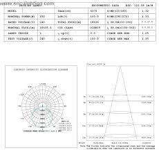 w led industrial light led high bay light years warranty 6 snc led industrial light led high bay light installation manual