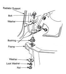 honda sl100 wiring diagram auto electrical wiring diagram honda mt250 wiring diagram honda auto wiring diagram