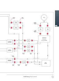 100b0000 5 rotork wiring diagrams 100b0000 discover your wiring rotork k series actuator wiring diagram nodasystech