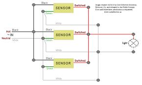 wiring diagram for outdoor motion sensor light Outdoor Wiring Diagram zenith motion sensor wiring diagram wiring in the home motion outdoor light wiring diagram