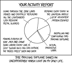 Pie Chart Of Procrastination Time Tracking With Toggl Surf The Dream